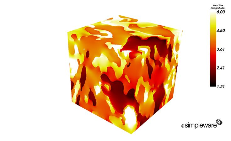 Simulation of thermal heat flux for scanned sample in new module +LAPLACE