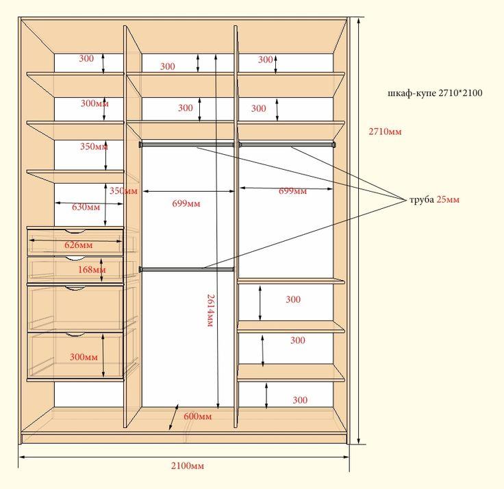 Как сделать шкаф купе самостоятельно