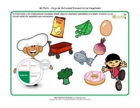 Actividad De Mi Plato Para Niños - Grupo Alimenticio De Los Vegetales - Haz Un Plato Saludable