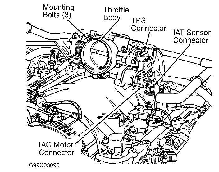 idle air control iac valve for dodge dakota jeep cherokee wrangler