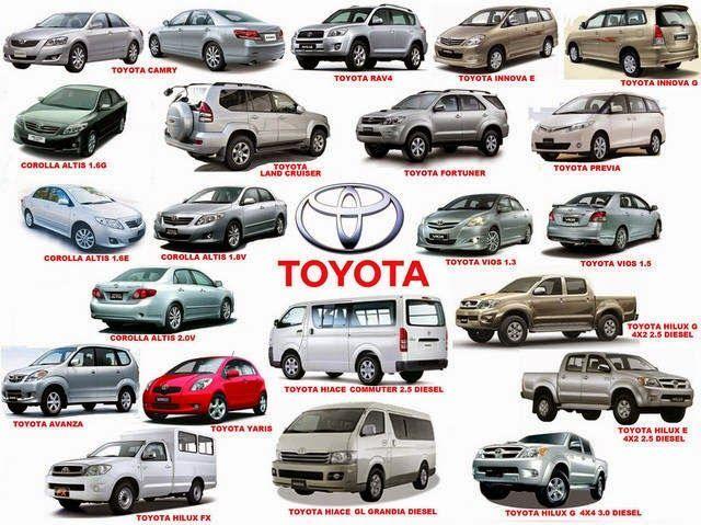 تعرف على معاني أسماء أشهر سيارات تويوتا With Images Toyota