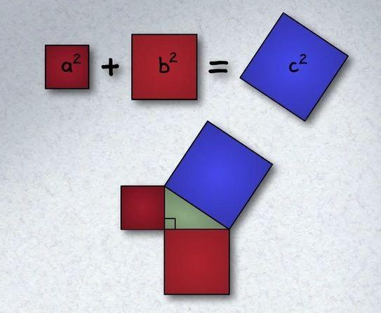 """El Teorema de Pitágoras probablemente sea el teorema matemático más conocido, y seguro que un porcentaje muy alto de personas serían capaces de enunciarlo. No obstante, recordaré lo que dice… """"En todo triángulo rectángulo, el cuadrado de la hipotenusa (el lado de mayor longitud del triángulo rectángulo) es igual a la suma de los cuadrados ... Seguir leyendo..."""