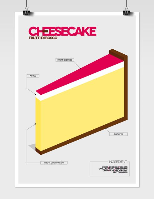 Minimal Cake Poster Design A series of posters dedicated to our passion for cooking and especially sweets. We see them so.