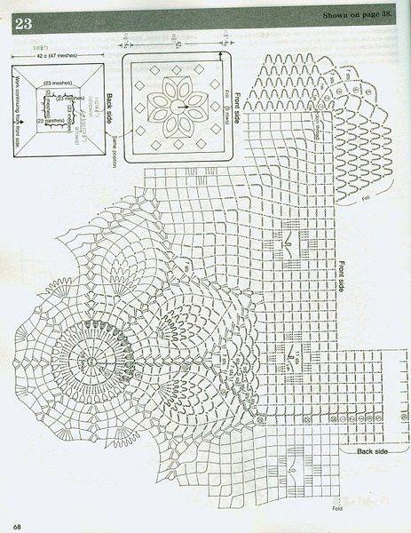 68 besten Crochet Bilder auf Pinterest   Ravelry, Stickerei und Desserts