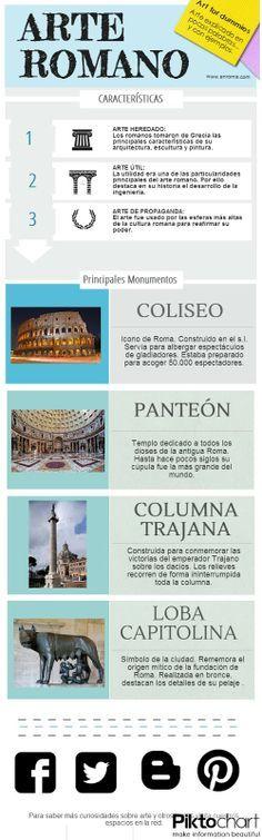 Vivir Roma: Infografía: Arte Romano