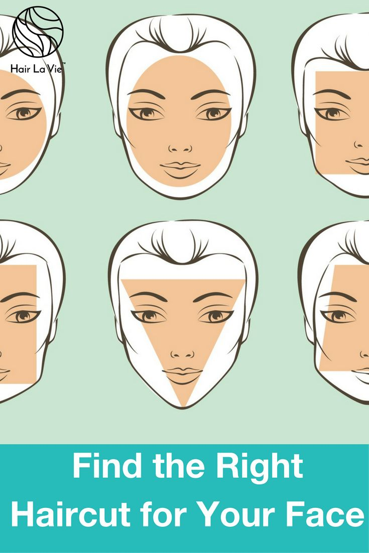 How to Pick the Right Hairstyle to Compliment The Shape of Your Face