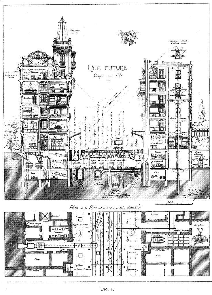 """Eugène Hénard, """"Rue future"""" from """"Les villes de l ́avenir,"""" 1910"""