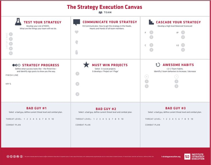 75+ best Resolve complexity images on Pinterest Infographic