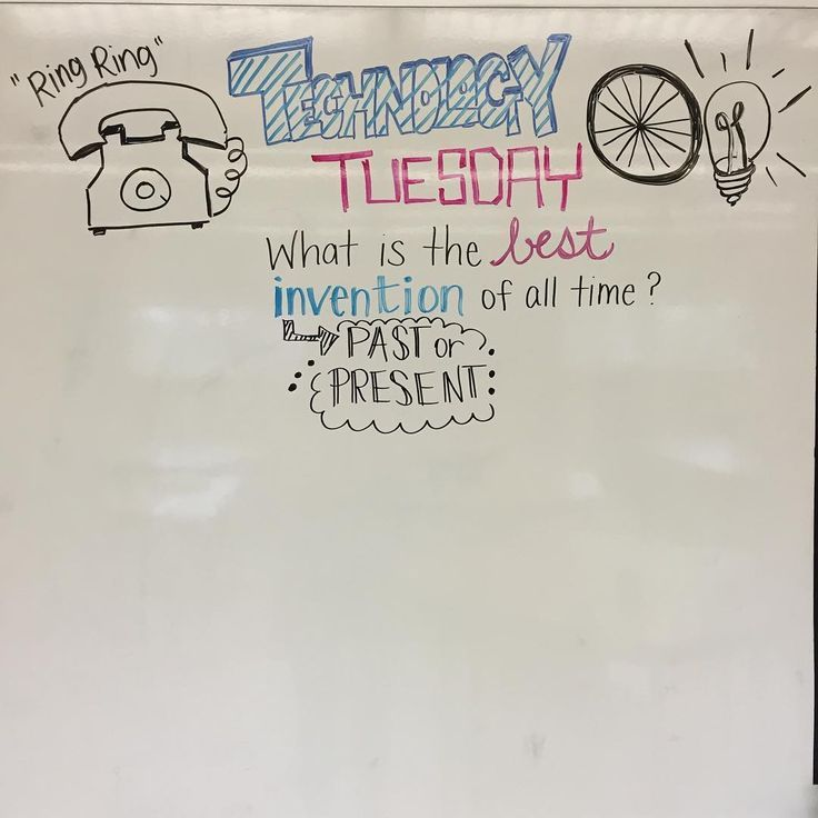 Technology Tuesday. Let's see what they have to say... Could be interesting! #miss5thswhiteboard #teachersfollowteachers #teachersofinstagram #iteachtoo #iteach7th ☎️the emojis are ENDLESS!!!