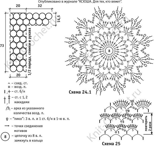 Выкройка, схемы узоров с описанием вязания крючком мини-платья из круговых мотивов размера 42.