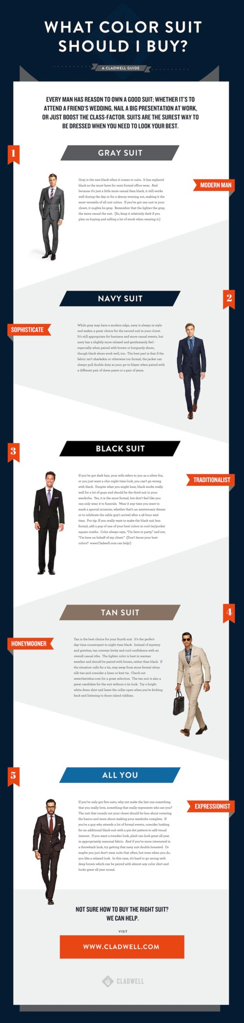 Ok, we get it. You need a suit, but you don't have a lot of coin to spend.  And so, if you're new to the suit world, or can only afford one suit,  which color suit should you buy? So glad you asked.  There definitely is a right and wrong answer to this question. So, kudos  to you for doing your research.  We've done our research too.  In fact, our entire business was created to help guys find the best clothes  for them. Take a quick survey, and we'll find you a custom suit for you right…