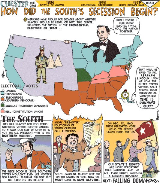How did the South's Secession begin?