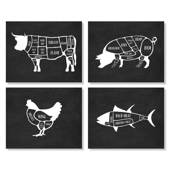 Krijtborden Keuken : Cow Chicken Pig Butcher Chart