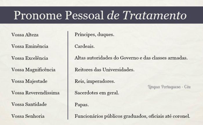 pronome pessoal de tratamento