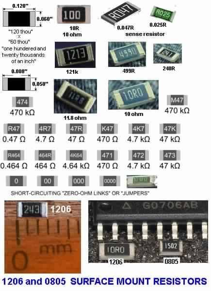 Chart Size Smd Component