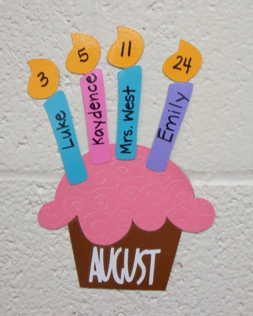 Birthday Display for a bulletin board. How cute!