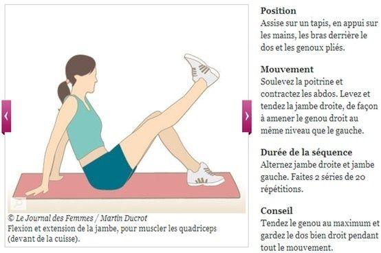 exercice pour syndrome rotulien - Recherche Google