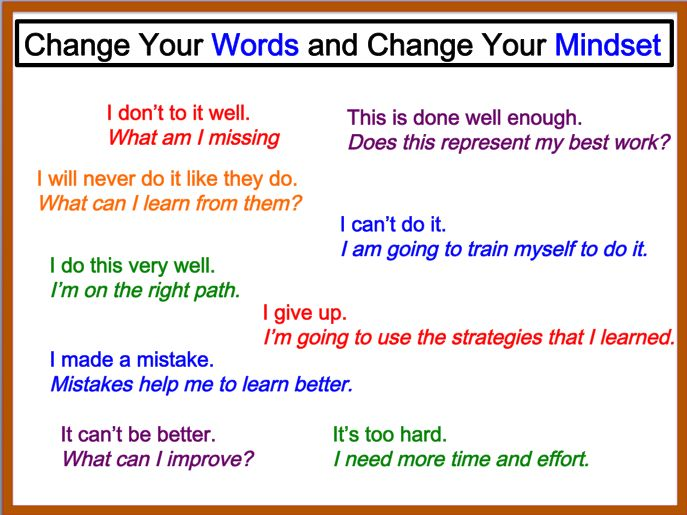 the importance of creating a growth mindset and battling a fixed mindset Grow your mindset: how can you make striving, stretching, and struggling  can  you think of a time you faced an important opportunity or challenge with a fixed.