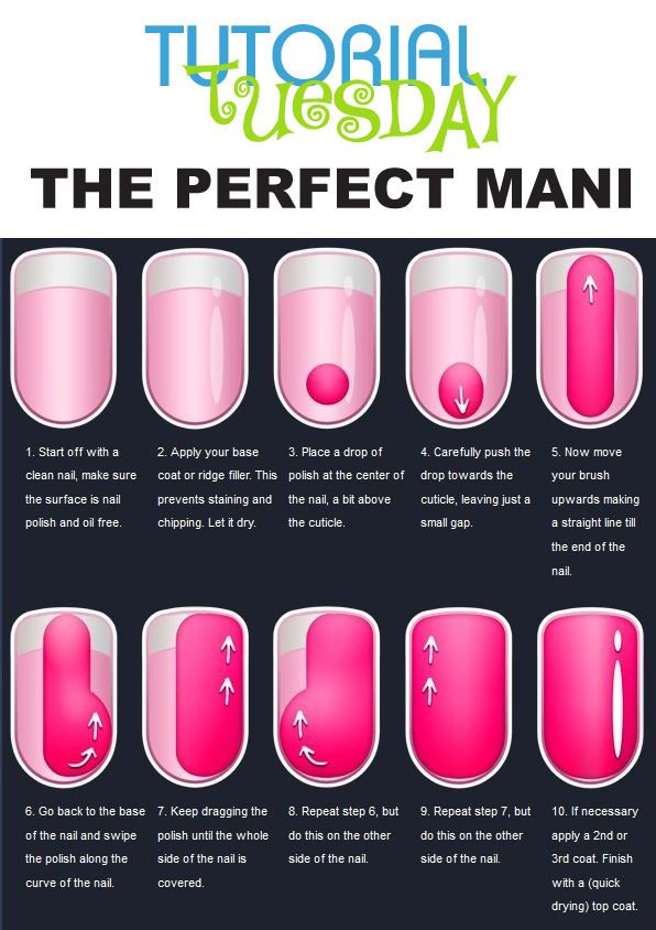 The perfect DYI mani
