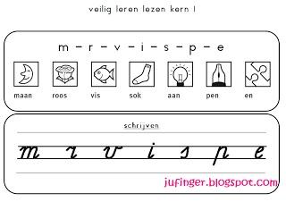 Juf Inger: Doelen Veilig Leren Lezen per kern om op te hangen in de klas