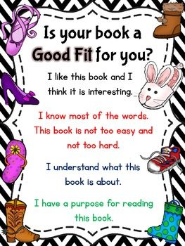 "This poster can be used as a reference for your students in picking ""Good Fit"" books for independent reading."