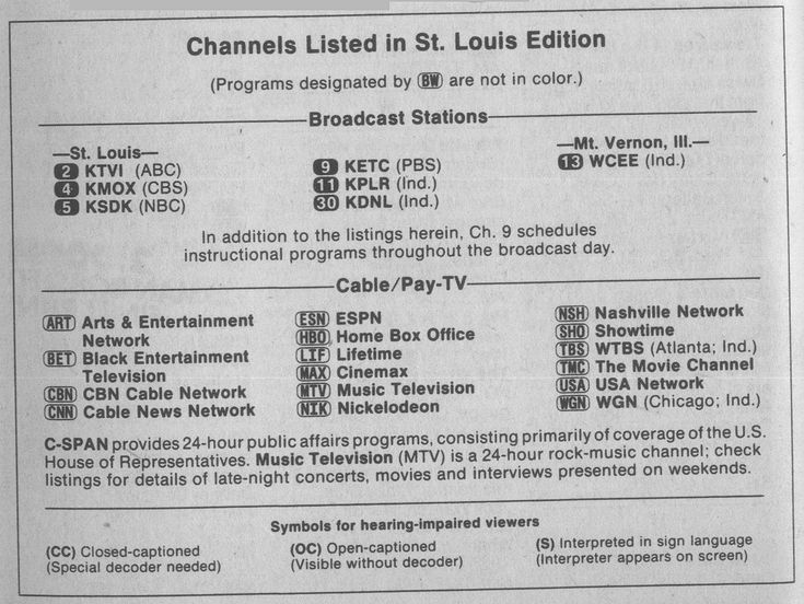 https://flic.kr/p/boNW6m | St. Louis Edition (February 11, 1984) | From my TV Guide collection.