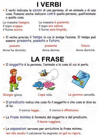 compendio di regole grammaticali 2