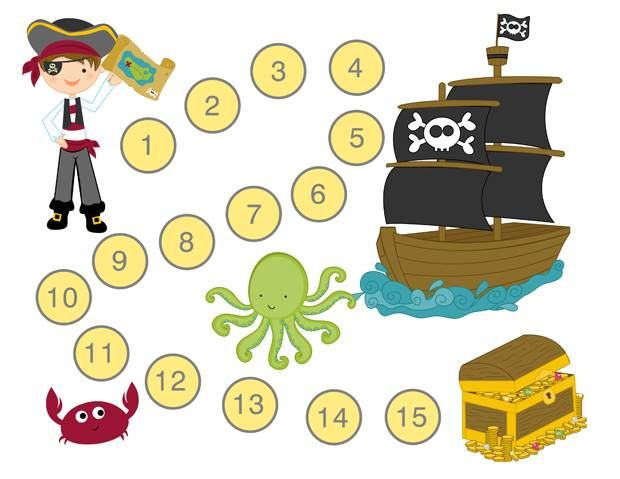 Tableau de motivation pirate