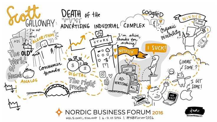 Visual notes from speaker Scott Galloway's presentation at Nordic Business Forum 2016.