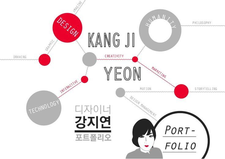 My Portfolio (Kang ji yeon) via Slideshare