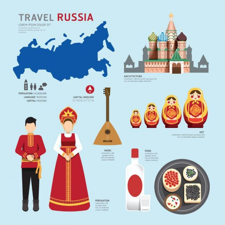 Travel Concept Country Landmark X (Travel Russia)