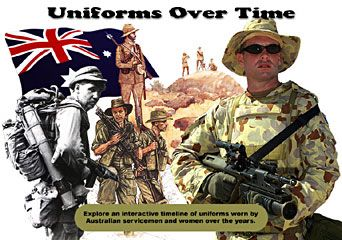 Wonderful interactive activity ANZAC Day | Uniforms Over Time