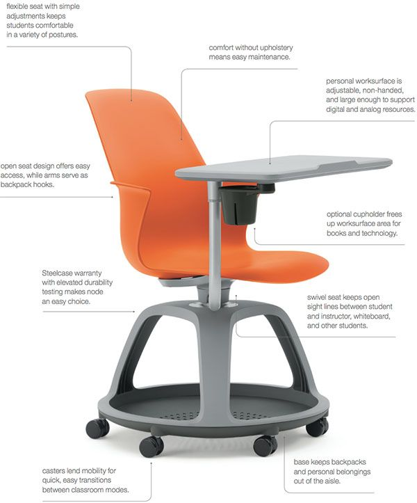 Steelcase Node classroom chair - Doobybrain.com Perfect chairs for my classroom!