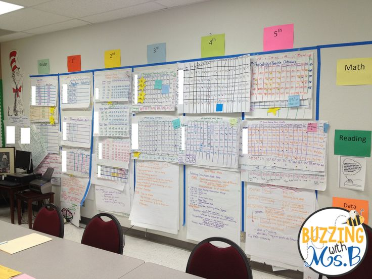 37 Best Coaching Images On Pinterest Instructional Coaching Beds