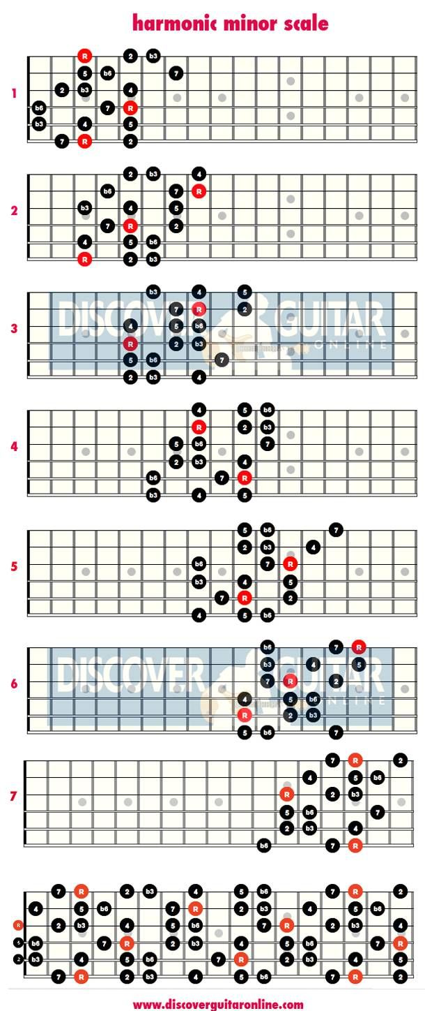 harmonic minor scale: 3 note per string patterns | Discover Guitar Online, Learn to Play Guitar