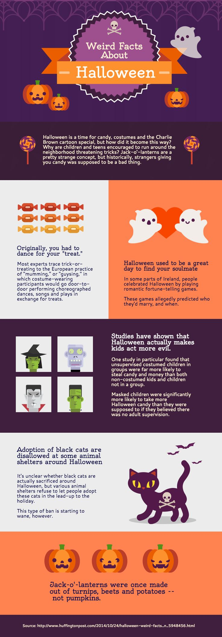 discover weird facts about halloween and use this template to share facts about a topic - Strange Halloween Facts