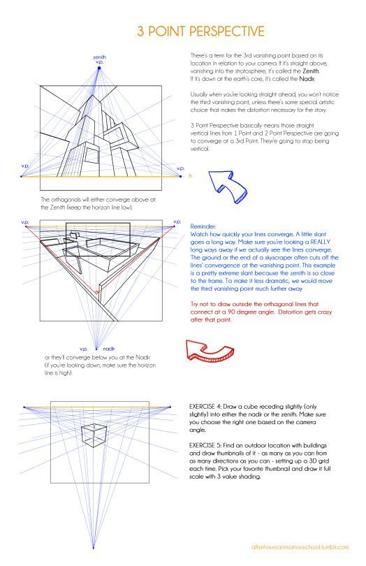 19 best images about Grade 9 Perspective Drawing on Pinterest - best of 9 artist statement template