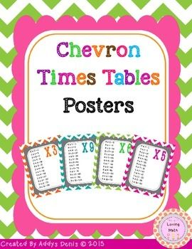 Times Tables Posters. Multiplication PostersUse these bright chevron times tables posters as a visual aid for your students. Display on a bulletin board or classroom wall for a pop of color. Each poster prints on an 8.5 by 11 page. Tables from 1-12 included.Enjoy!****************************************************************************Helpful Tips for Purchasers: Get TpT credit to use on future purchases.Log in to your TpT account and go to My Purchases page.