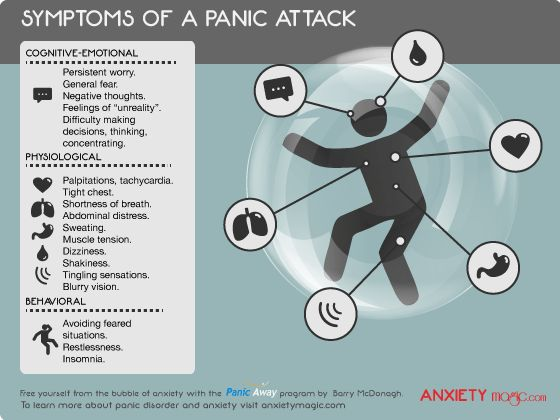 Panic attacks can be absolutely terrifying, both to have and to witness. Educate yourself on the common symptoms.