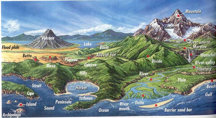 This is a great site for students to go to in order to learn about landforms and bodies of water...They'll love it because it was created by other students!!!