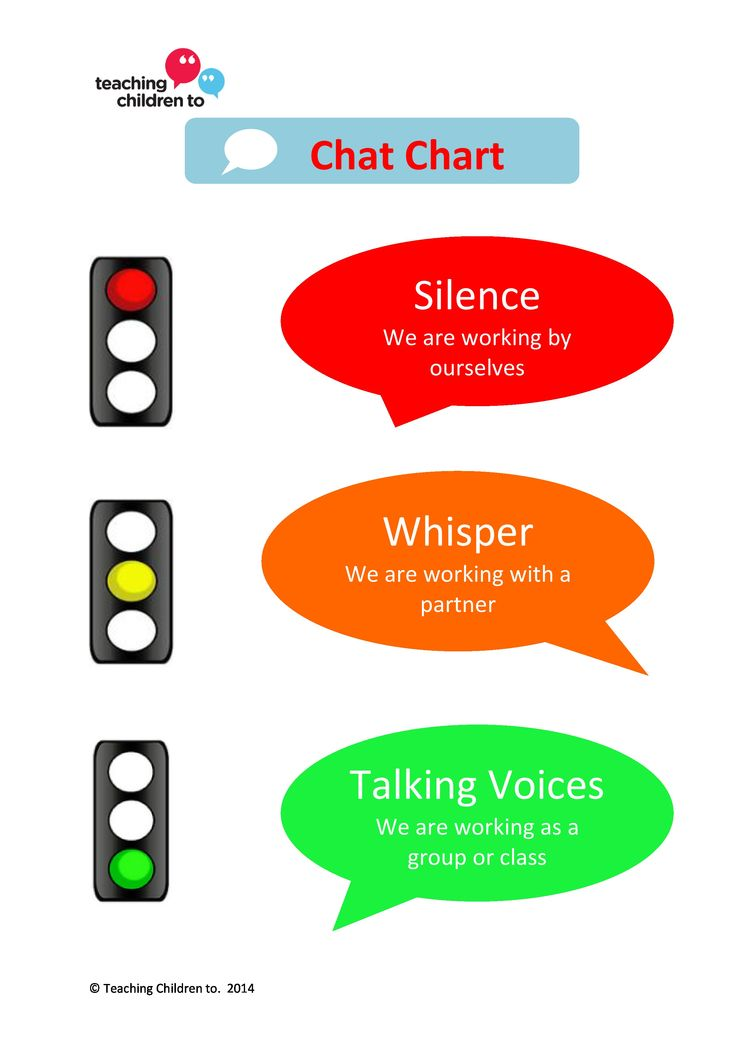 A resource to help you make expected noise levels explicit. One of the most disruptive things to everyone's listening is levels of background noise which are too high. This is a good way of making children know what level of talking you expect.