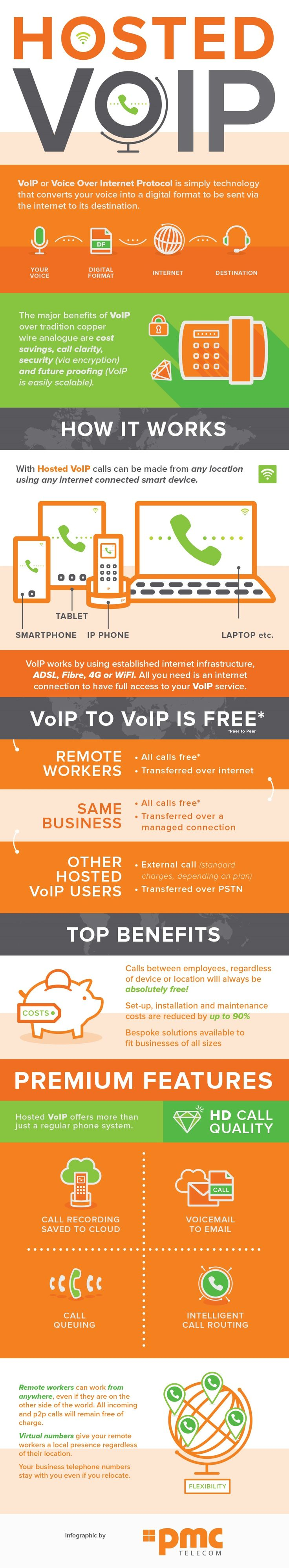 Infographic_Hosted VoIP v3