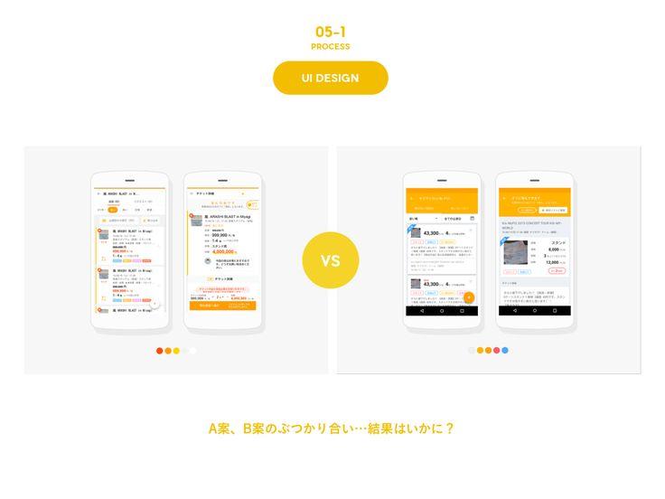 500万人が利用する国内最大級のチケット売買サイトであるチケットキャンプのAndroidアプリ・iOSアプリがフルリニューアルしました。アプリならではの、安心してスムーズなチケット売買を実現するためにグッドパッチがデザインをサポート。今回は、チケットキャンプを運営...