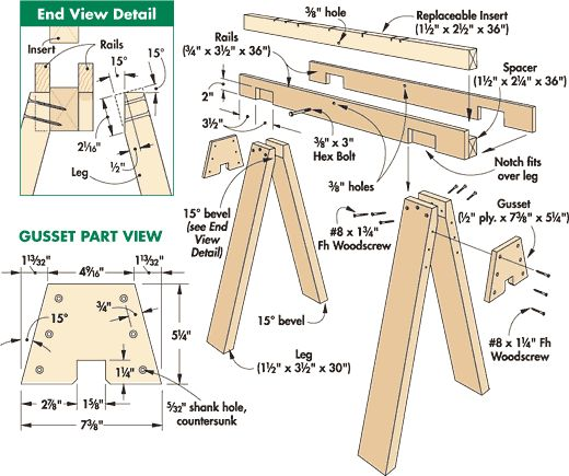 How to Make a Sawhorse DIY elementary Woodworking Plans They give the axe glucinium made with all manner of wood and constitute any number of different sizes. Description from antiqueroses.org. I searched for this on bing.com/images