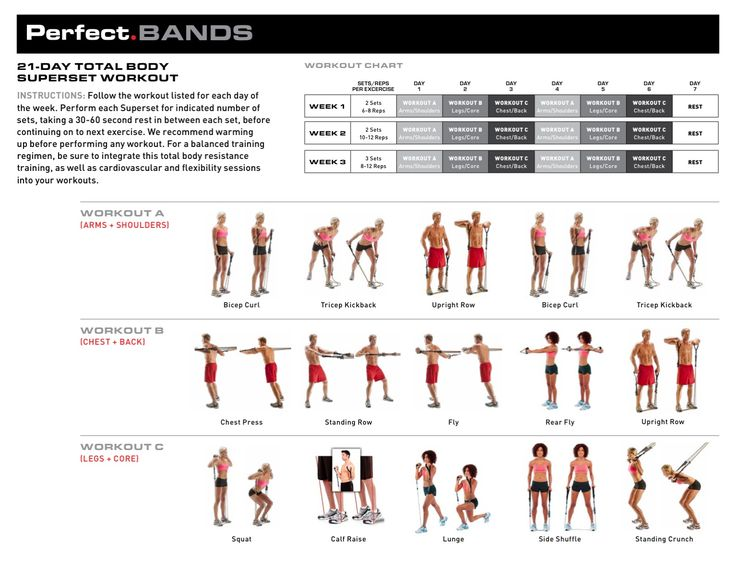 ... Workout Chart | fit | Pinterest | Band workouts, Exercise and Pools