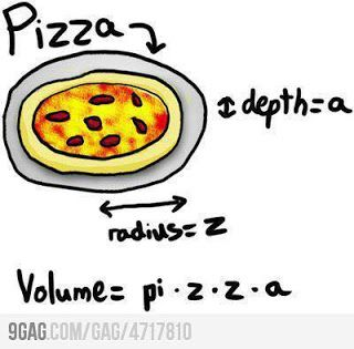 The volume of a cylinder with a radius of z and a height of a = pi * z * z * a