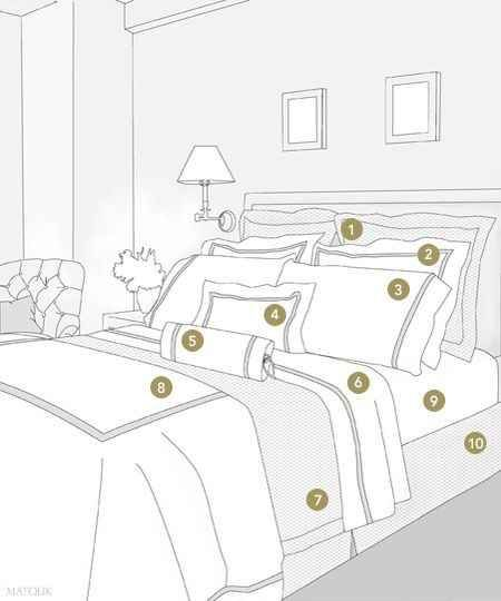 Dress your bed like they do in the hotels.