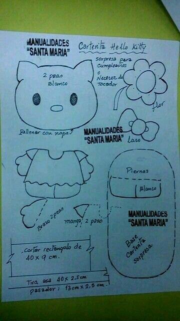 Hello Kitty molde
