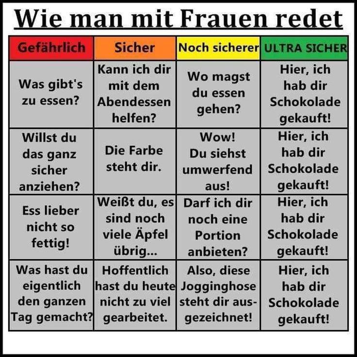 Wie man mit Frauen redet – wihel.de