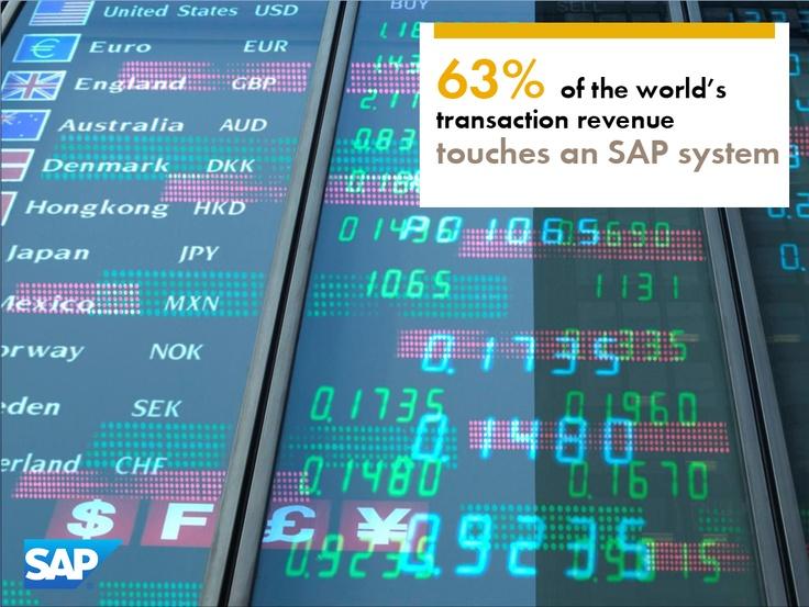 El 63% de las ganancias en las transacciones mundiales, tocan de alguna forma un sistema SAP
